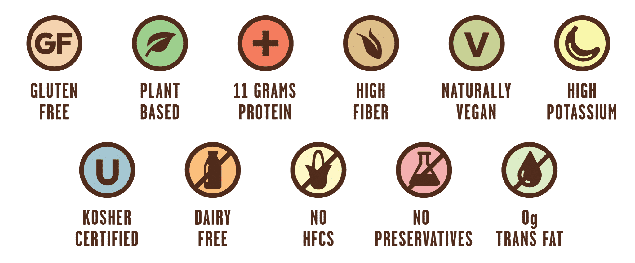 Grab The Gold Nutrition Icons 01.18